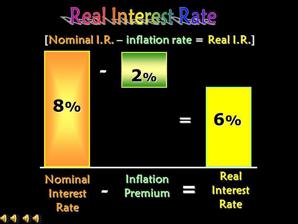 [Nominal I.R. – inflation rate = Real I.R.]